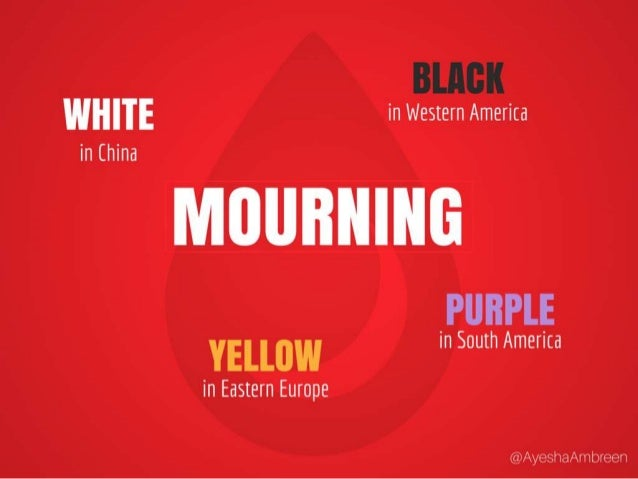 Mourning is White in China, Yellow in Eastern Europe, Black in Western America and Purple in South America..