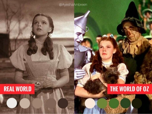 The Oz: Real World vs. The World of Oz