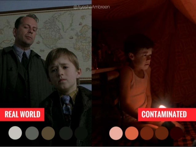 The Sixth Sense: Real World vs. Contaminated World