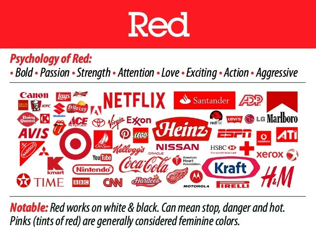 Red PsychologyofRed: •Bold•Passion•Strength•Attention•Love•Exciting•Action•Aggressive PsychologyofRed: •Bold•Passion•Stren...