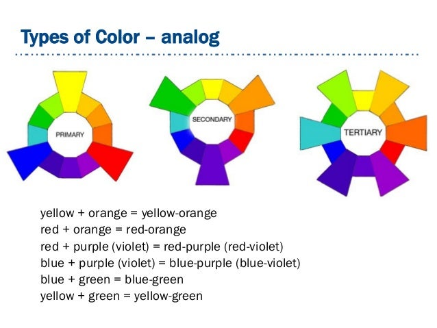 Color modes meanings and schemes for Colors make you feel