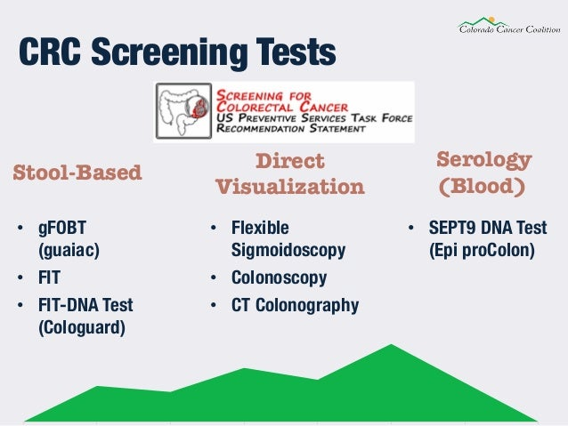 Understanding The Screening Options From The New Uspstf