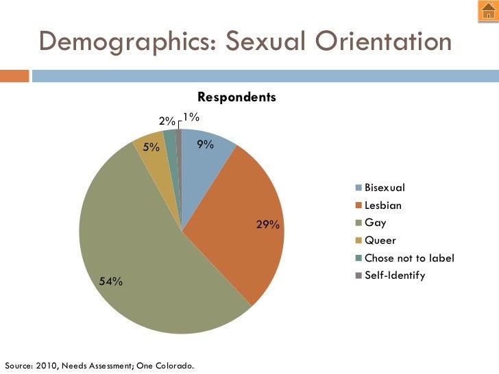 Gay assult statistics colorado