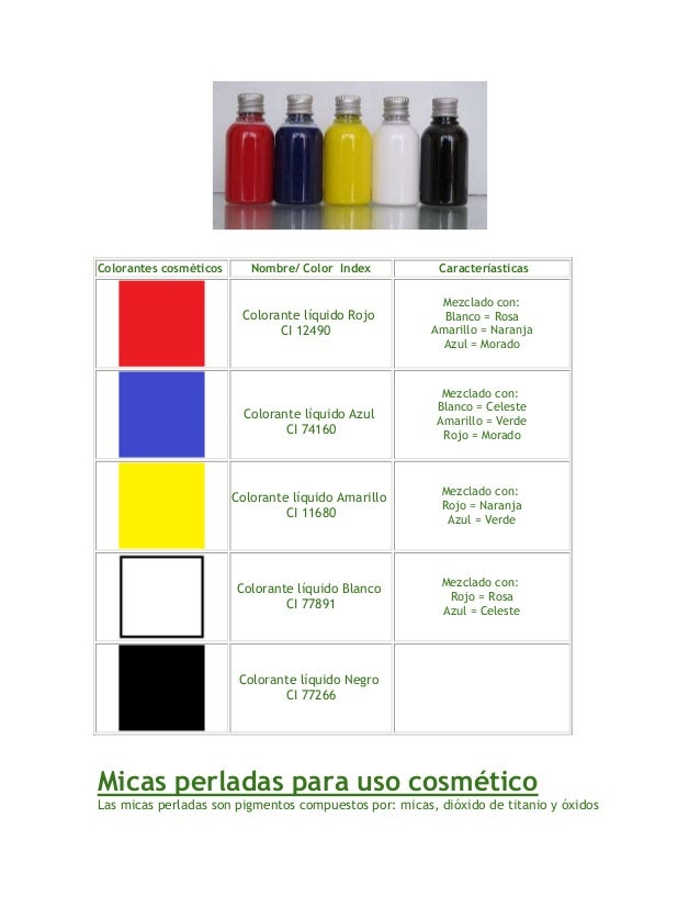 Colorantes cosméticos para jabones de proceso en frío y cosmética
