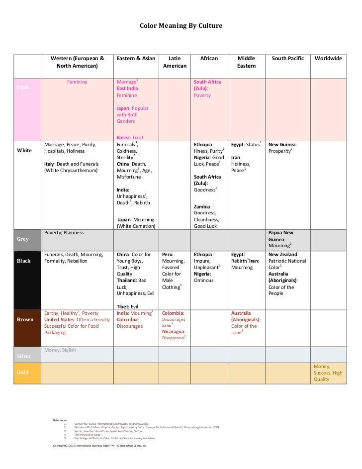 Japanese Color Symbolism Chart Heartpulsar