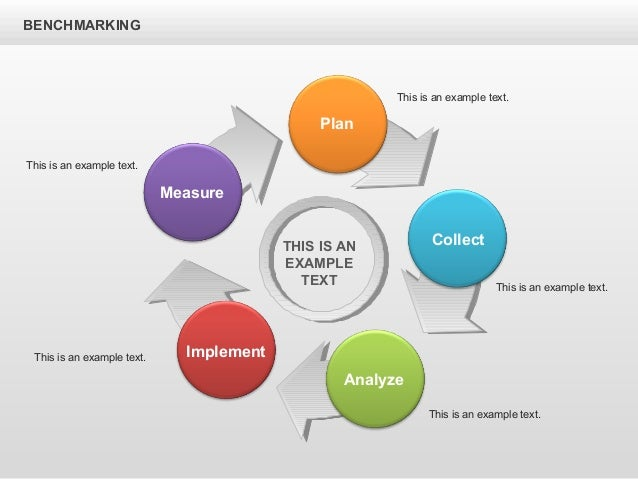 BENCHMARKING Plan Collect Analyze Implement Measure THIS IS AN EXAMPLE TEXT This is an example text. This is an example te...