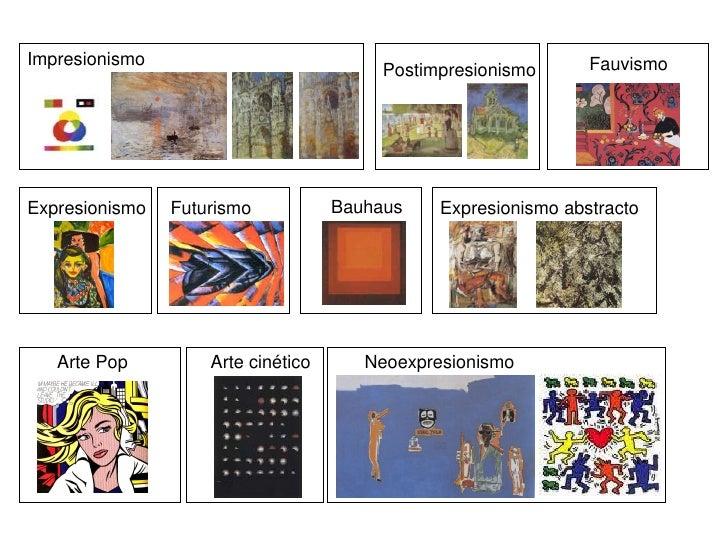 Impresionismo                                                   Fauvismo                                          Postimpr...