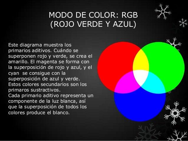 color en la industria grafica