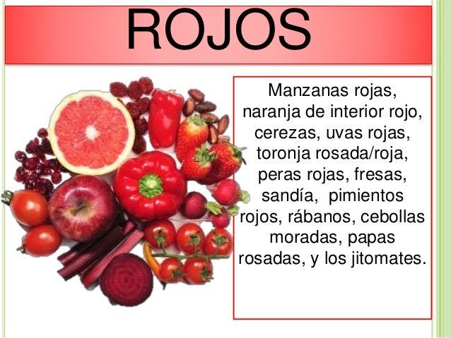Resultado de imagen para tomate, sandia, fresa, rábanos, manzanas rojas,