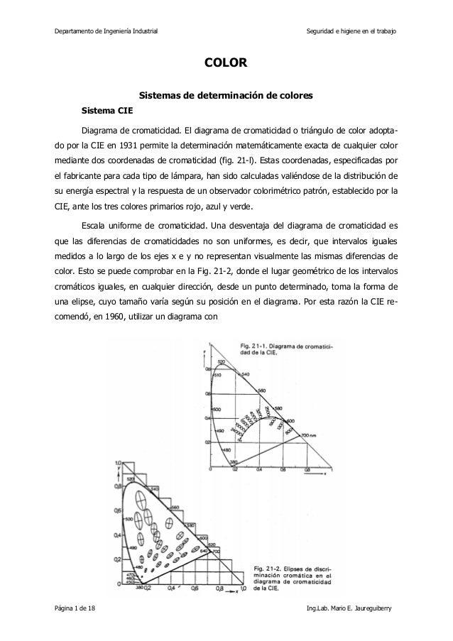Departamento de Ingeniería Industrial Seguridad e higiene en el trabajo COLOR Sistemas de determinación de colores Sistema...