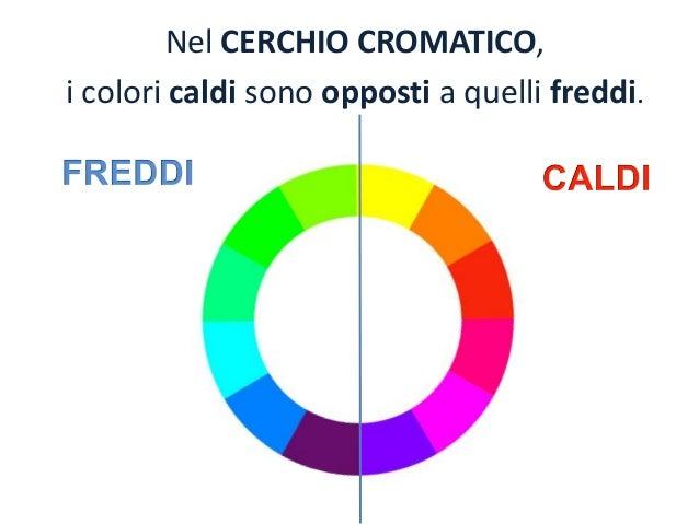 Colori caldi freddi adiacenti for Disegni a colori caldi