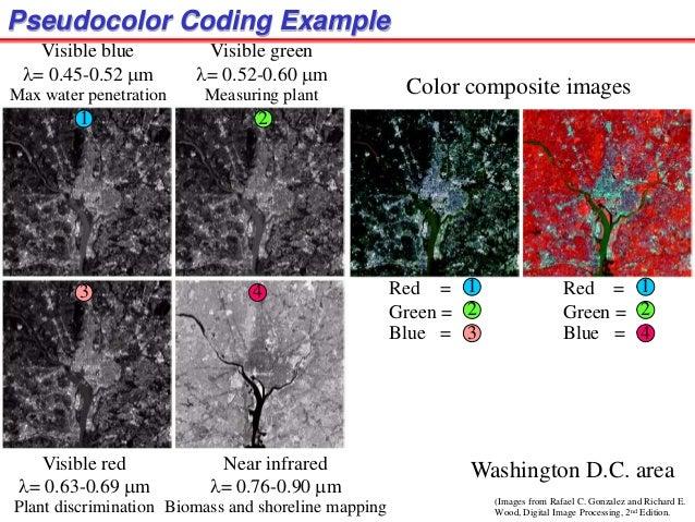 Gonzalez edition digital pdf image processing 3rd