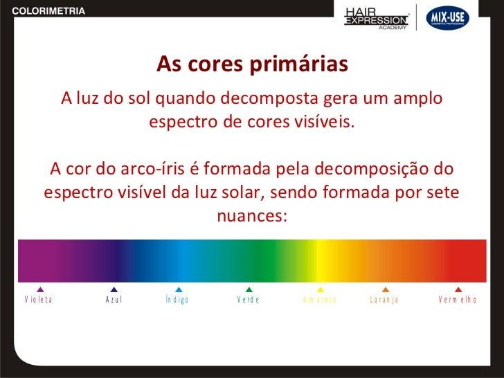 Colorimetria treinamento comercial março2010 Slide 2