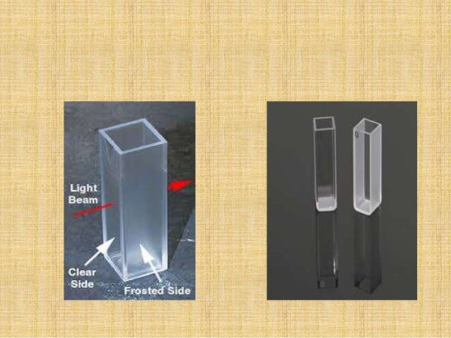light intensity and characteristics of photocells An introduction to lighting for photojournalists the three characteristics of light: intensity light can vary in intensity by as much as 1,000 times.