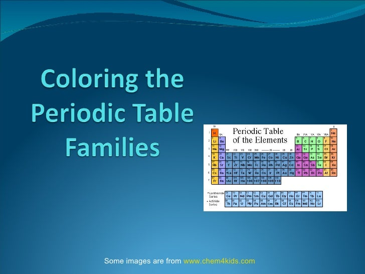 Some images are from  www.chem4kids.com