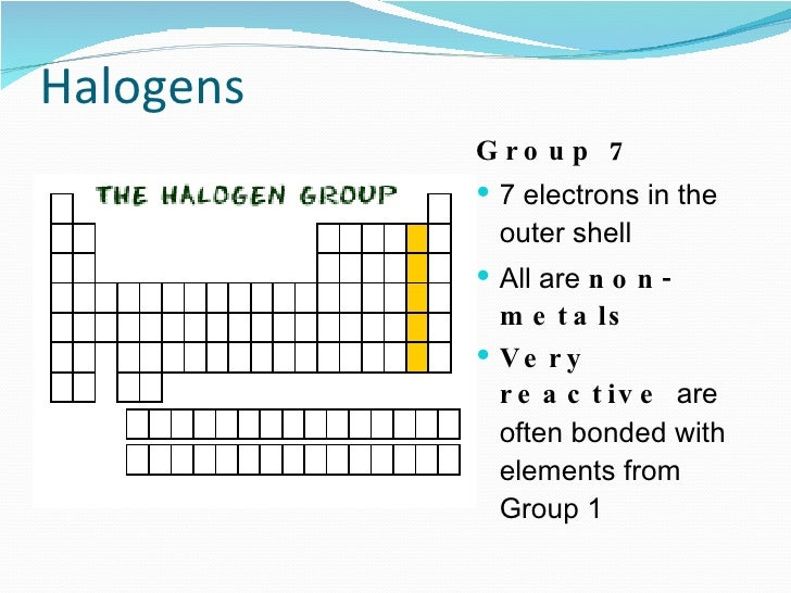 Coloring the periodic table families 10 urtaz Choice Image