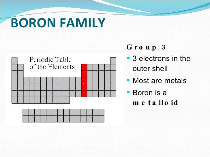 coloring the periodic table families - Periodic Table Group Names 3 12