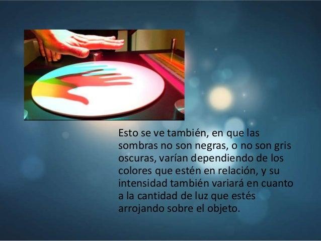 Color luz mezcla aditiva - Cual es el color anil ...