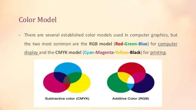 Color Models Slide 3