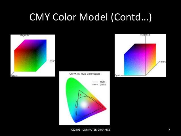 CMY Color Model (Contd…)  CS2401 - COMPUTER GRAPHICS 7