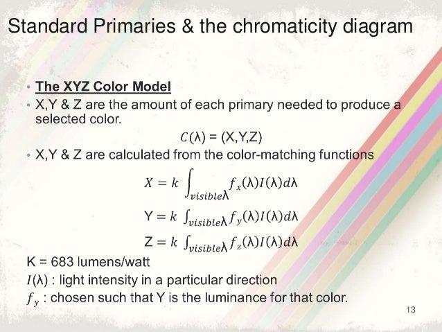 13 Standard Primaries & the chromaticity diagram