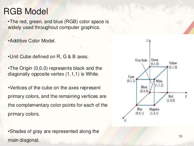 16 •The red, green, and blue (RGB) color space is widely used throughout computer graphics. •Additive Color Model. •Unit C...