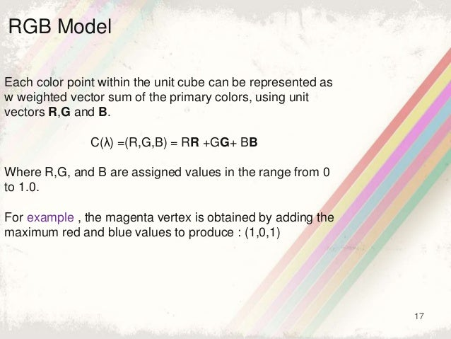 17 Each color point within the unit cube can be represented as w weighted vector sum of the primary colors, using unit vec...