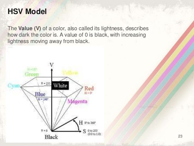 23 HSV Model The Value (V) of a color, also called its lightness, describes how dark the color is. A value of 0 is black, ...