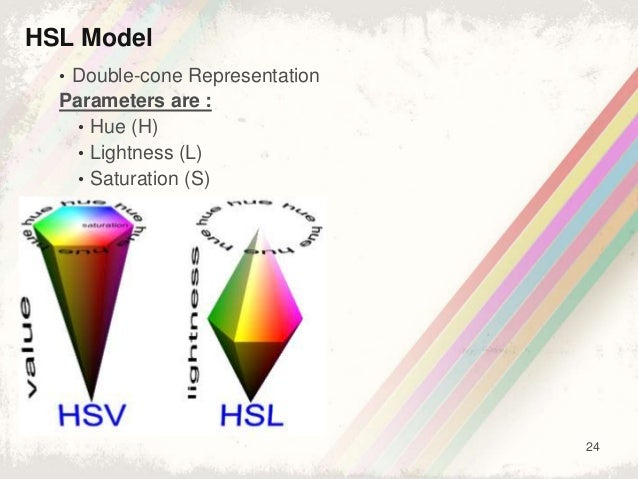24 HSL Model • Double-cone Representation Parameters are : • Hue (H) • Lightness (L) • Saturation (S)