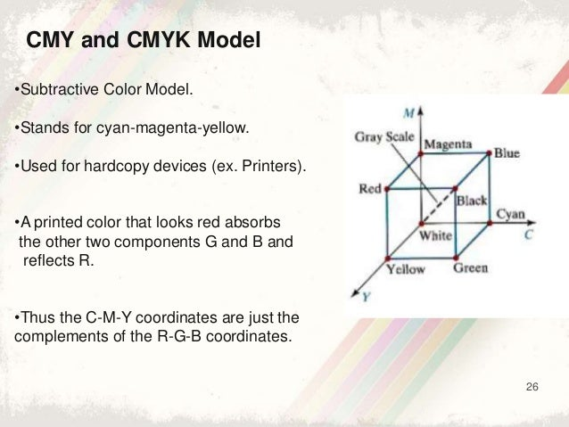 26 •Subtractive Color Model. •Stands for cyan-magenta-yellow. •Used for hardcopy devices (ex. Printers). •A printed color ...
