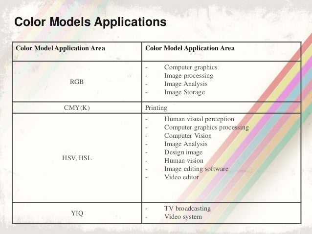 Color Model Application Area Color Model Application Area RGB - Computer graphics - Image processing - Image Analysis - Im...
