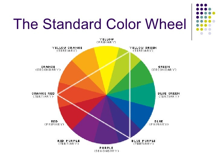 Color power point