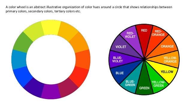 Color pp - Show color wheel ...