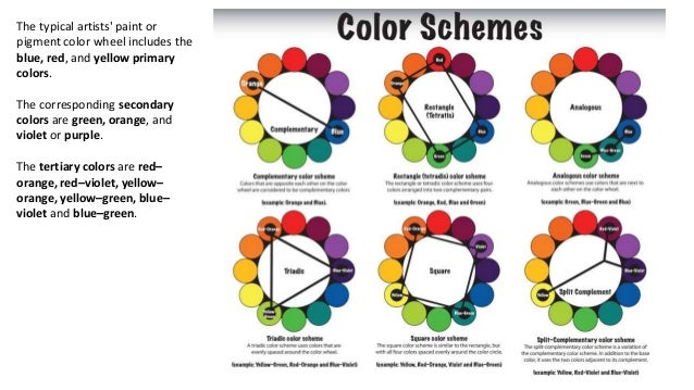 2 The Typical Artists Paint Or Pigment Color Wheel