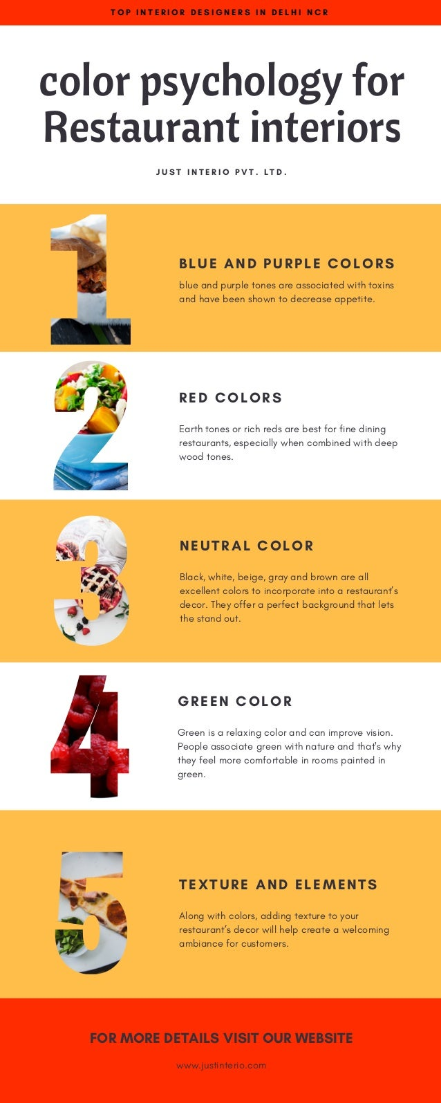 Color Psychology For Restaurant Interiors Just Interio