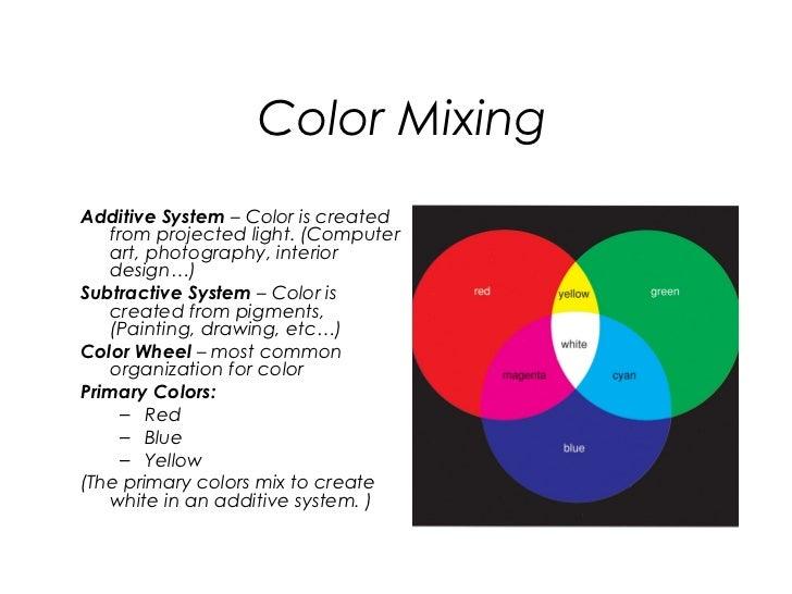 Color Review & Johannes Itten Slide 3