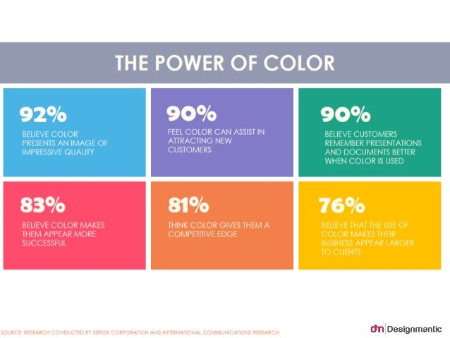 The power of color - The power of color ...