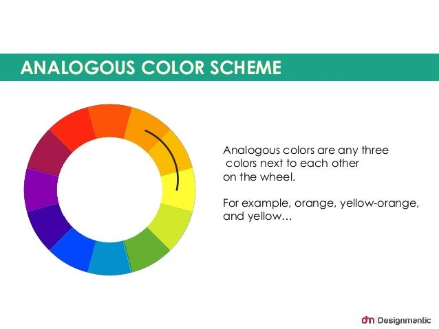ANALOGOUS COLOR SCHEME Analogous Colors