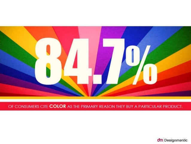 84.7% OF CONSUMERS CITE COLOR AS THE PRIMARY REASON THEY BUY A PARTICULAR  PRODUCT.