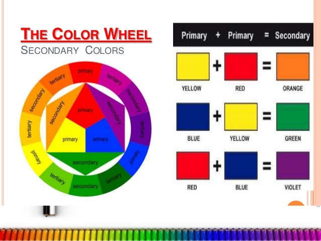 THE COLOR WHEEL SECONDARY COLORS 6