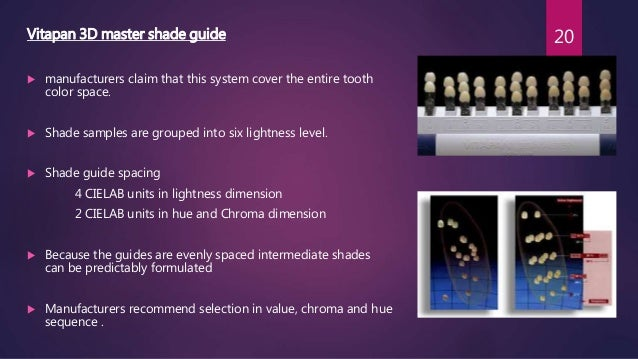 Color Science And Optics Prosthodontics