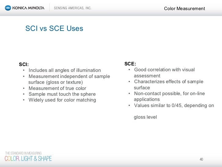 photo about True Colors Assessment Printable identified as Shade Science Seminar