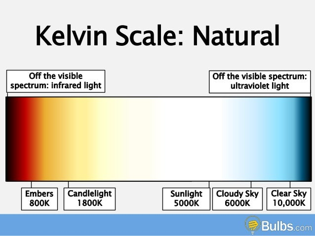 Kelvin Scale ...  sc 1 st  SlideShare & What is Color Temperature?