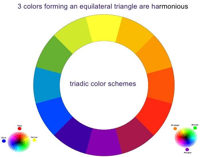 Color Basics Sc1stlifehacker