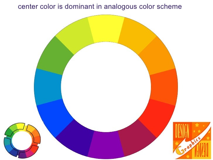 a discussion of the basic concepts of the color theory Start studying hair color theory learn vocabulary, terms, and more with flashcards, games, and other study tools.