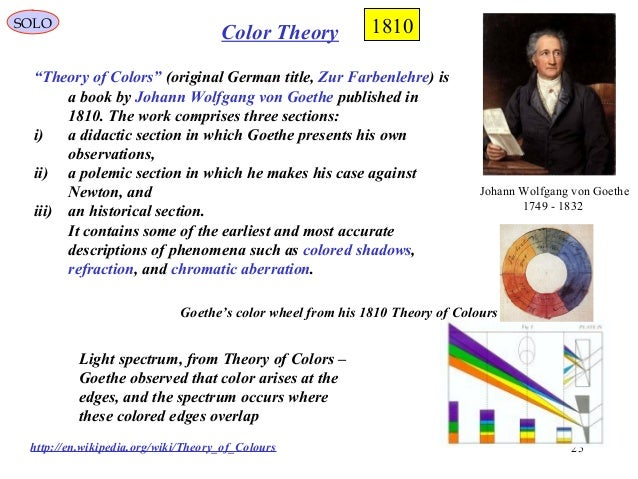 goethe essay on color Goethe essay on color altazor analysis essay think globally act locally essay help verb sentence starters for persuasive essays selected essays on the.
