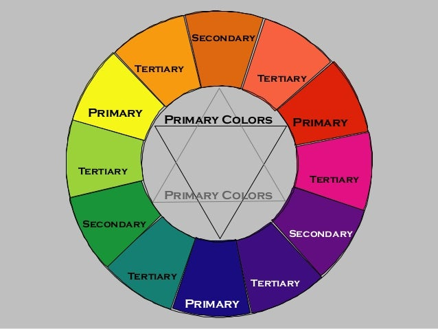 The Color Theory color theory