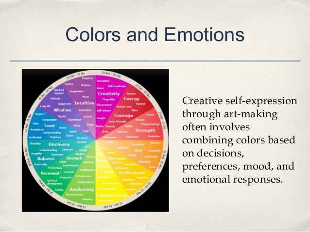 Color Theory Emotions - Interior Design