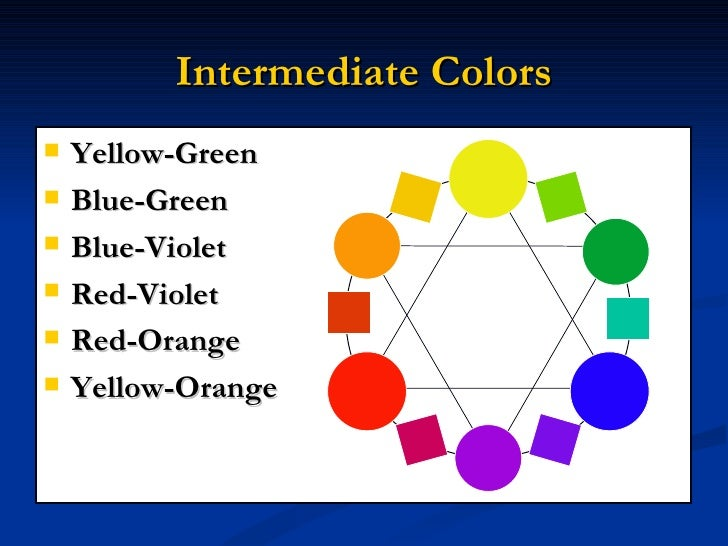 Color Theory Vocabulary