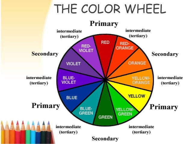 Cosmetology Color Wheel Diagram Electrical Work Wiring Diagram